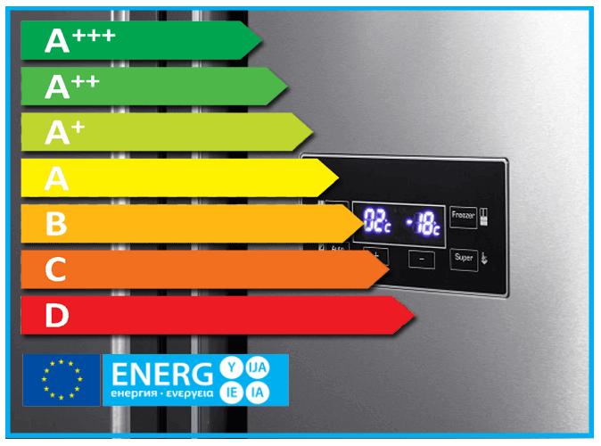 eficiencia energética a +++